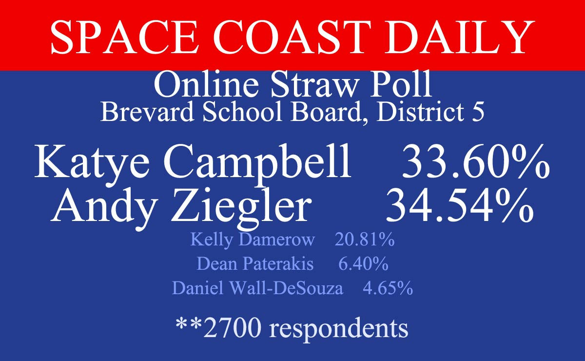 Space-Coast-Daily-Straw-Poll-graphic—optimized